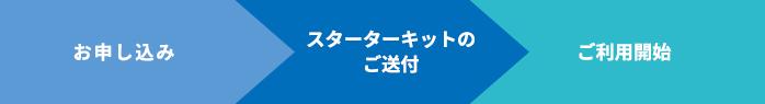ご利用までの流れ:お申し込み→スターターキット→ご利用開始